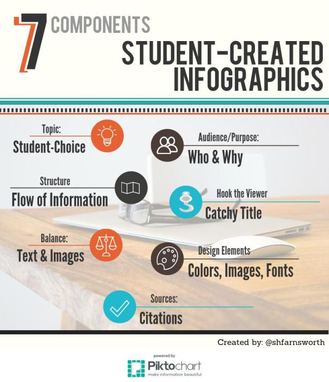 infographic components