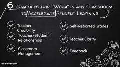 """6 Practices that """"Work"""" to Accelerate Student Learning 